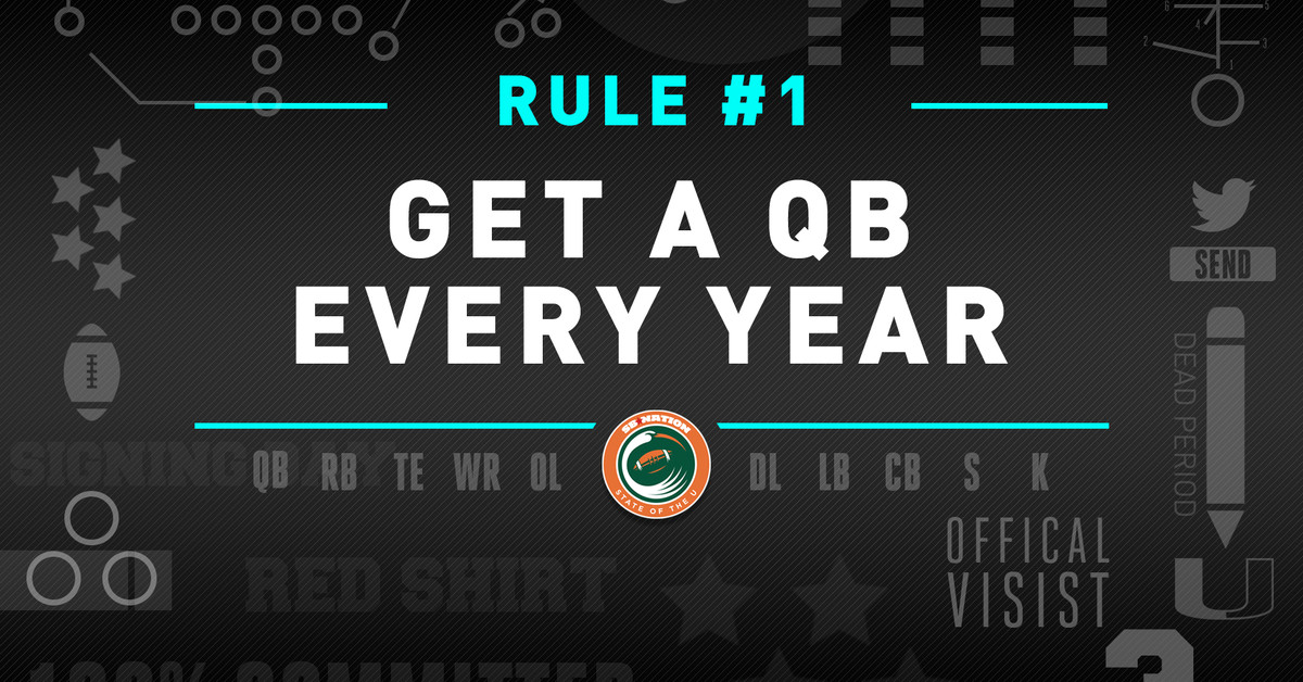 Recruiting_rule_1_cover