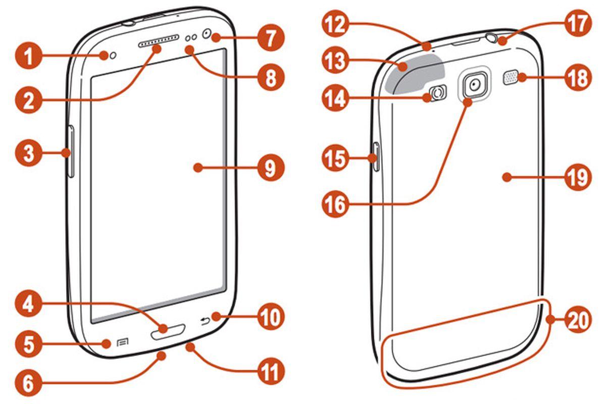Galaxy S III manual