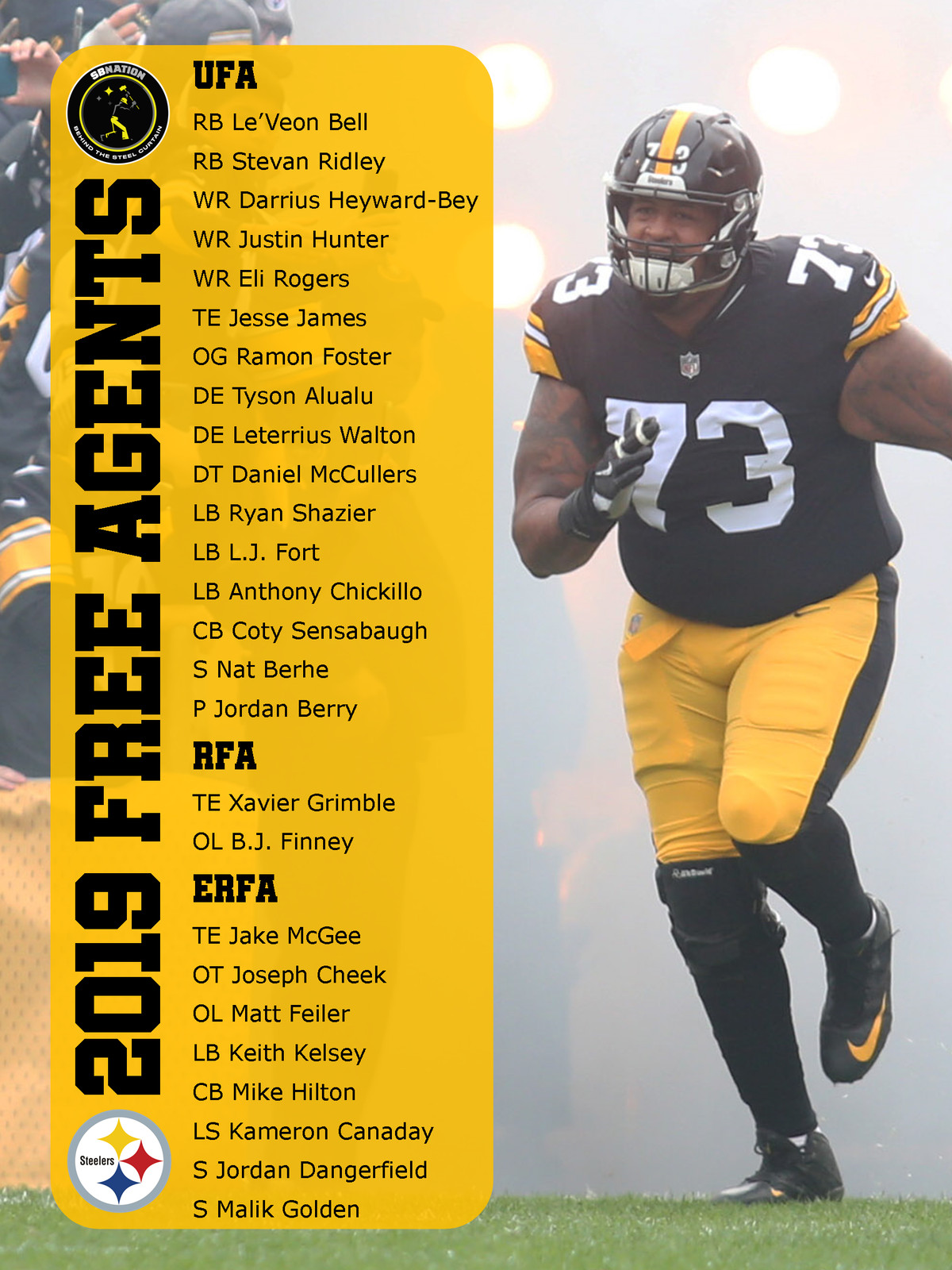 ef13c0db297 Predicting the future of the 2019 Steelers Unrestricted Free Agents ...