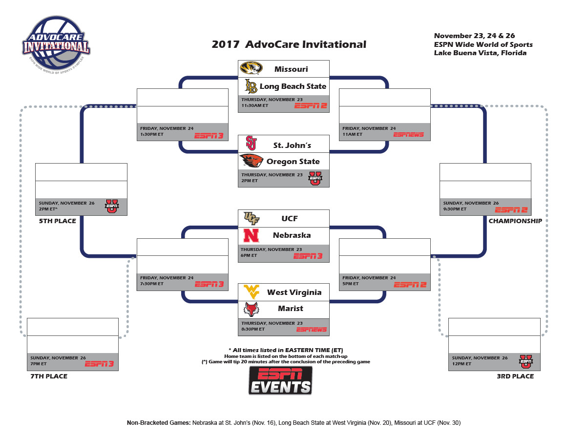 Advocare Invitational bracket