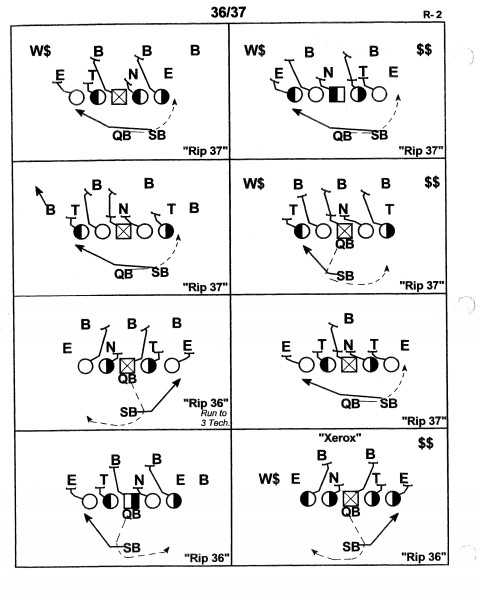 Football Playbooks All The Stuff In Them Besides Just Plays