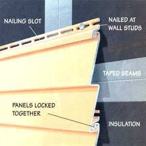 Vinyl panels with labelled parts showing nail slots, panels locked together, and insulation.