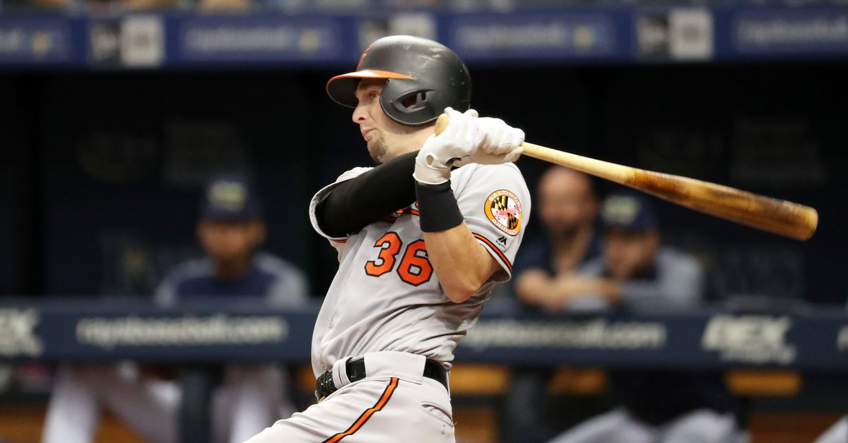Orioles need to figure out a plan at the catcher position - Camden Chat