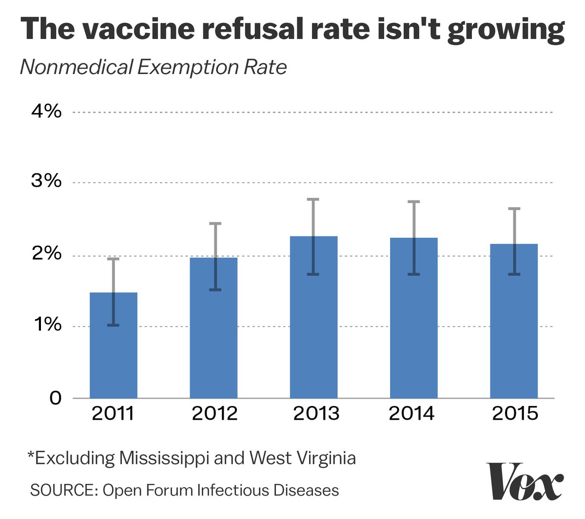Editorial Finally Anti Vaccine Movement >> The Anti Vaccine Movement S Influence May Be Waning Vox