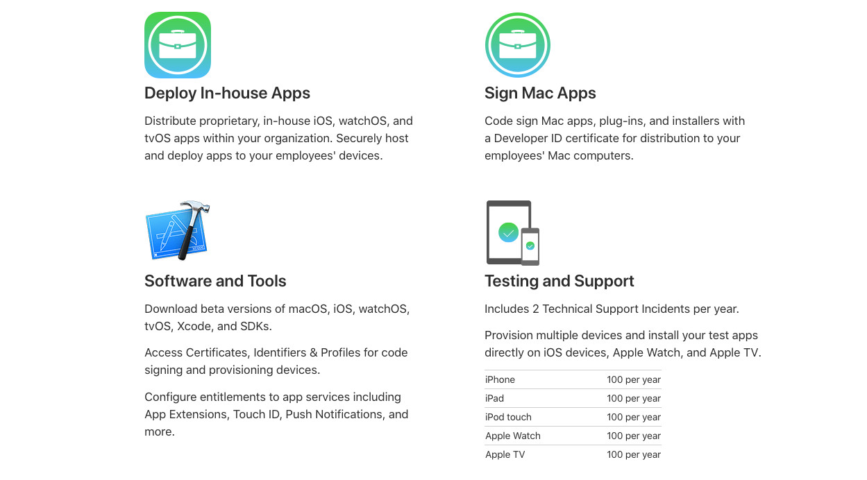 How Apple's enterprise app program became the new Wild West of