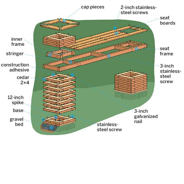 Planter Bench Overview