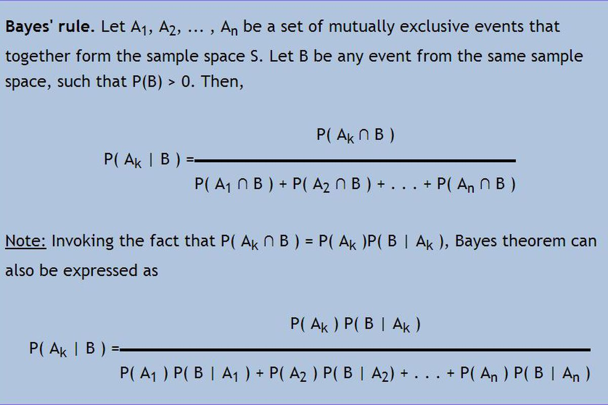 Bayes Theorem and the College Football Title Contenders