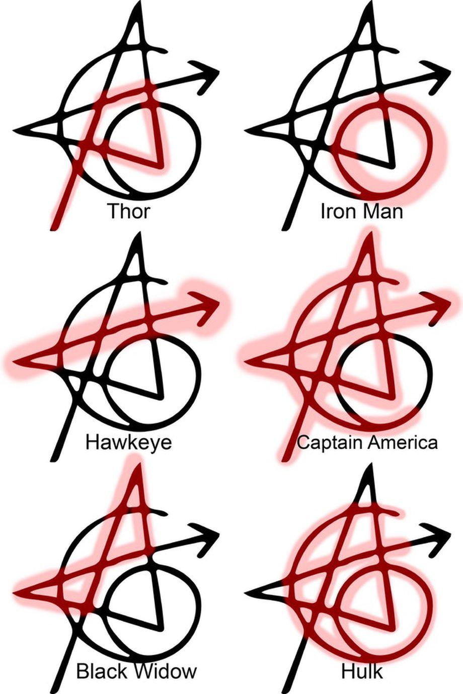 Qué Significa El Tatuaje De Los Vengadores Originales