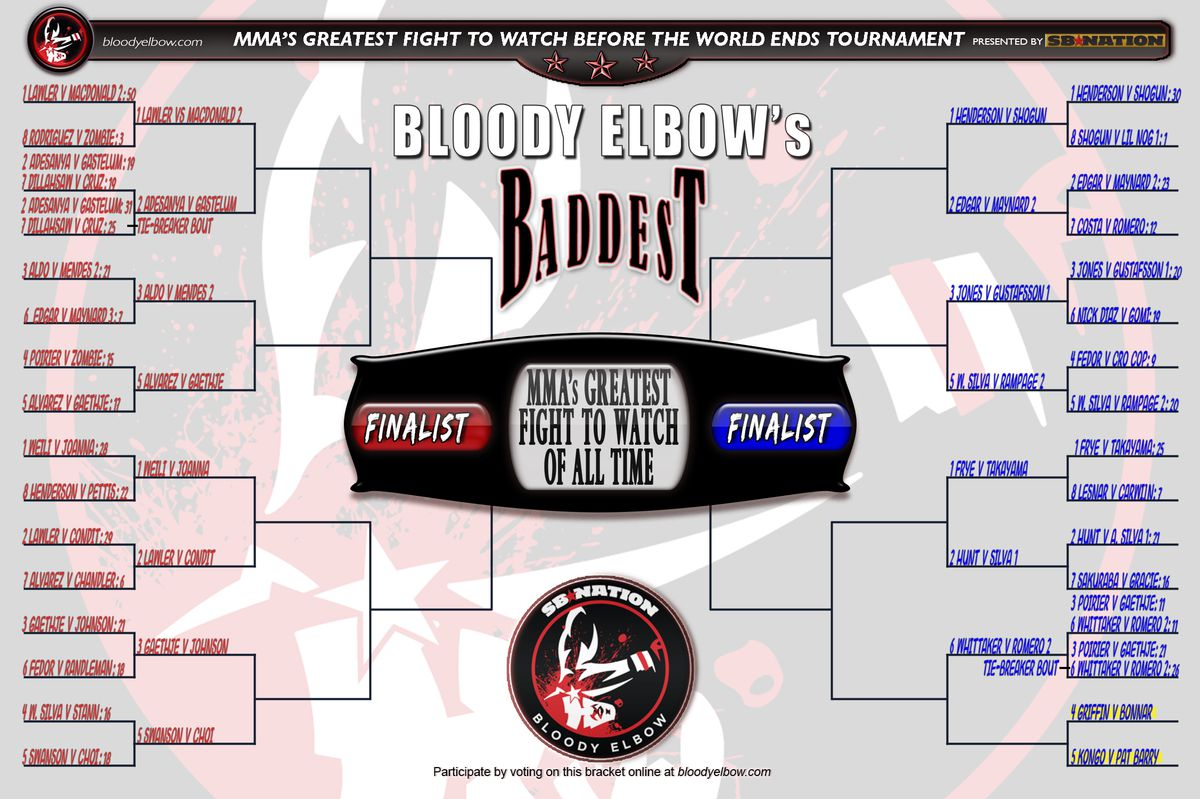 BE BADDEST Tournament, Greatest Fight of All Time, Fight to Watch Before World Ends, Fight Bracket, Bracket, Tournament, GFOAT, Round 1, Bout 15 Results, Bout 15, Results,