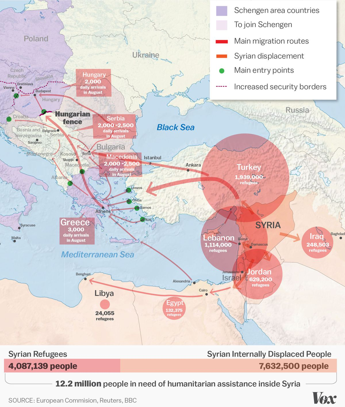 The syrian refugee crisis explained in one map vox syria refugees europe not pixelated gumiabroncs Images