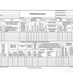 This undated image provided by the National Archives and Records Administration shows a form used in the 1940 Census. The 1940 Census will be released to the public on Monday, April 2, 2012. While a name index will not be immediately available to search, tens of thousands of researchers across the country are expected to go on a massive genealogical hunt through the digitized records for details on 132 million people.