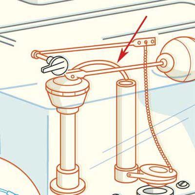 Refill Tube Of Toilet