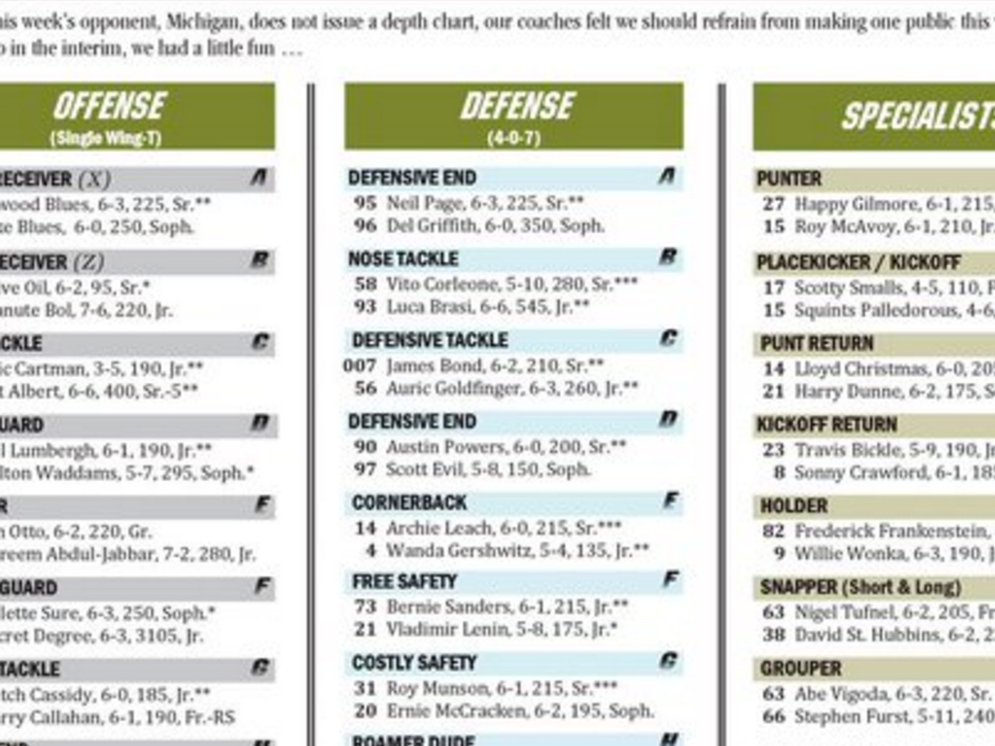 Why Colorado Sed Michigan S Depth Chart Secrecy You Ve Just Gotta Have Fun Sbnation