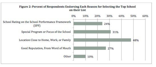 Chart from Buechner Institute of Governance report. (Click to enlarge)