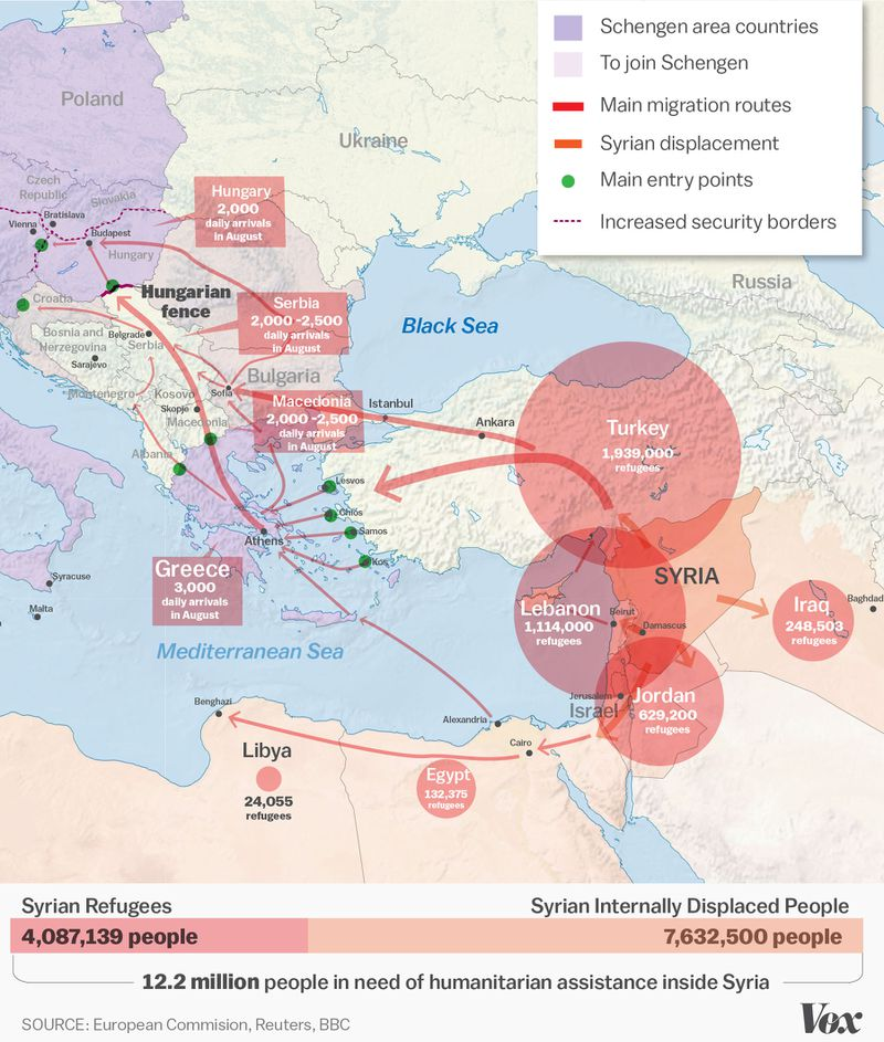 The syrian refugee crisis explained in one map vox syria refugees europe not pixelated gumiabroncs Choice Image