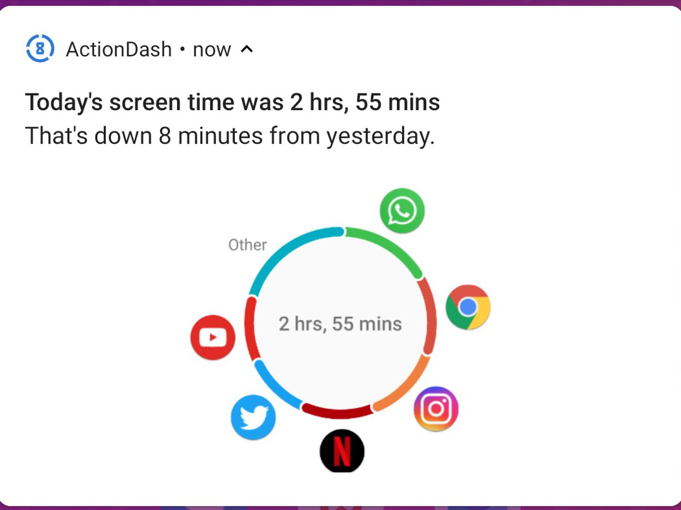 ActionDash brings Google's Digital Wellbeing features to all Android