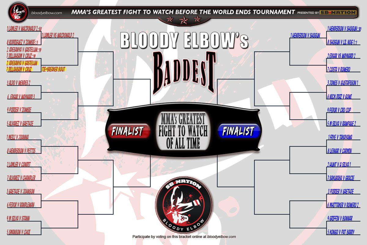 BE's BADDEST Tournament, Greatest Fight of All Time, Fight to Watch Before World Ends, Fight Bracket, Bracket, Tournament, GFOAT, Round 1, Bout 2, Tie-Breaker Bout