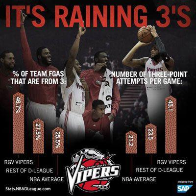 Vipers Rain