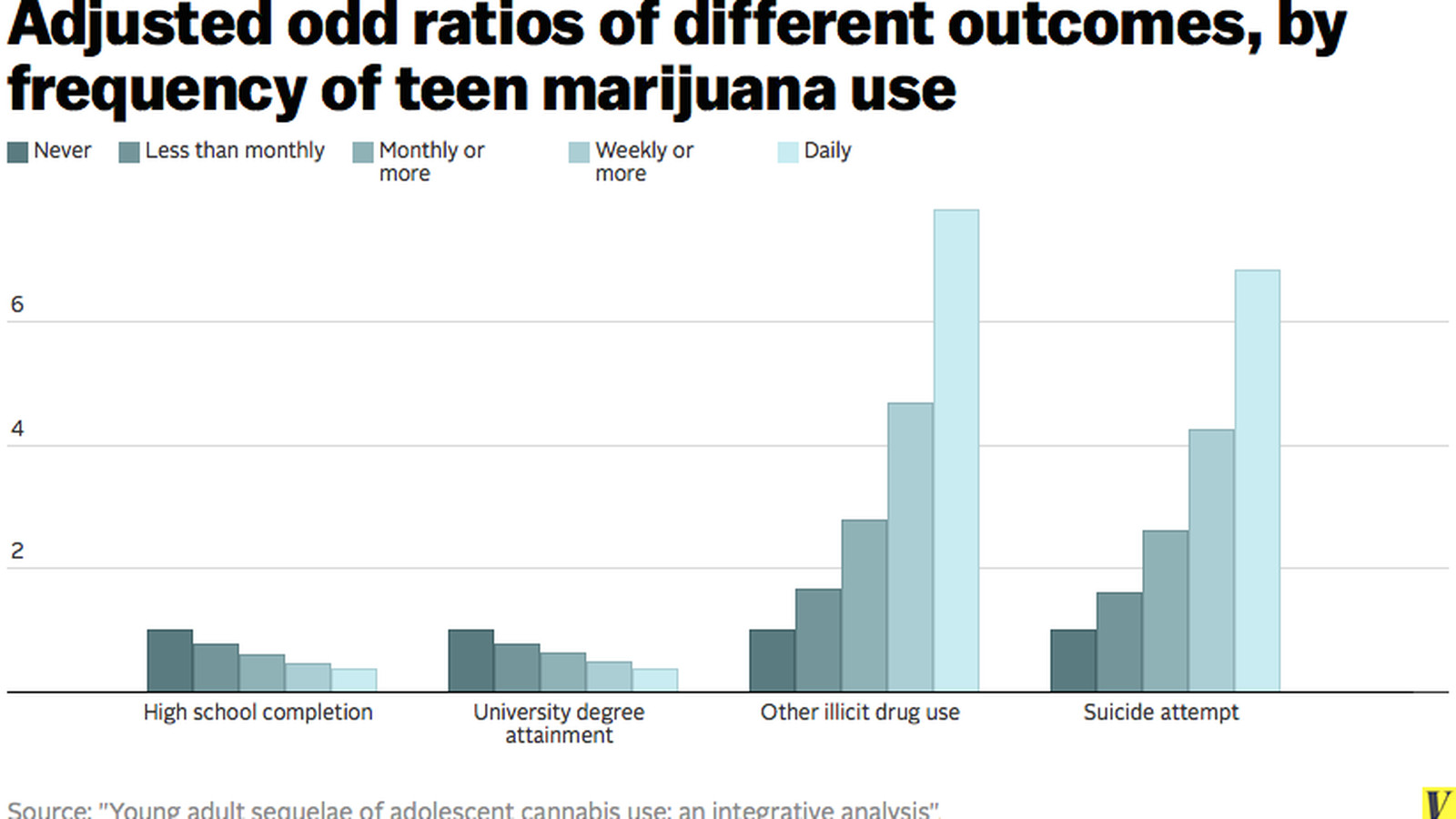 an analysis of drugs in teenager Teenagers pretend to take drugs to look cool to their friends, a new  guardian  today: the headlines, the analysis, the debate - sent direct to.