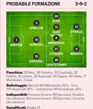 Juve-Lazio XI