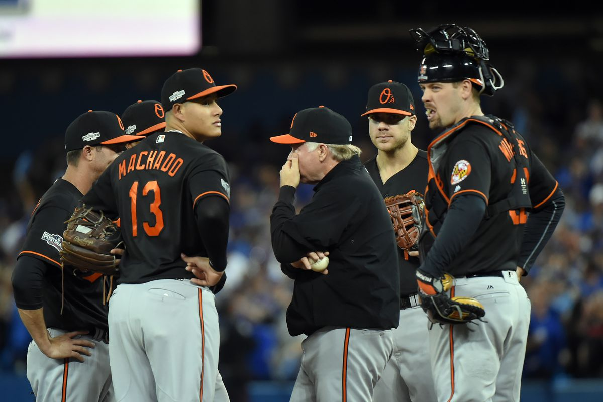 Buck Showalter makes a pitching change during the 2016 AL Wild Card Game.