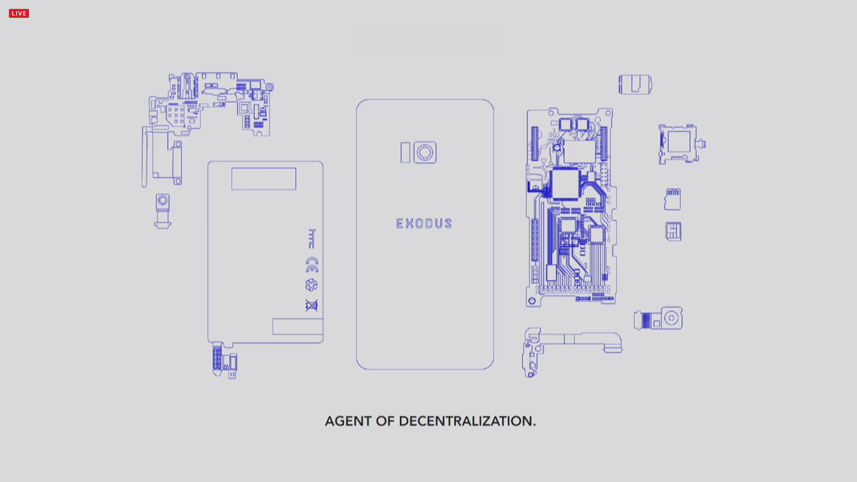 Image result for HTC officially announces a new blockchain-powered phone