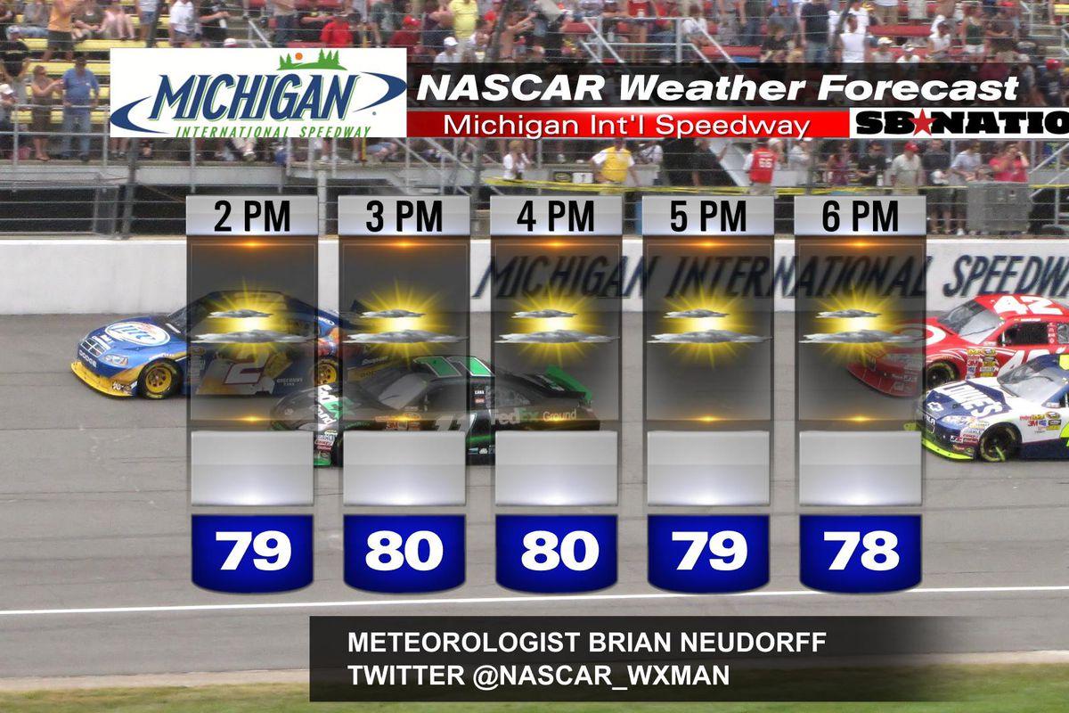 Nascar Race Day Pure Michigan 400 Weather Forecast Sbnation Com