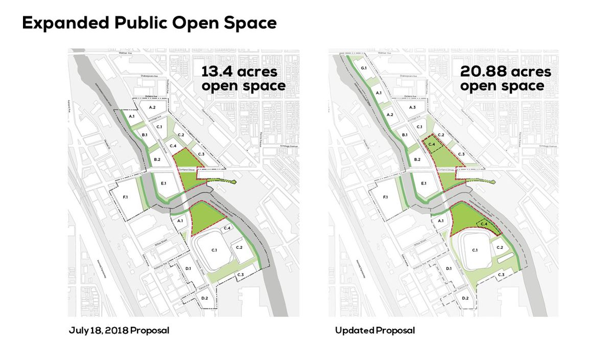 An update to open space acreage in the plans for Lincoln Yards. | Provided photo
