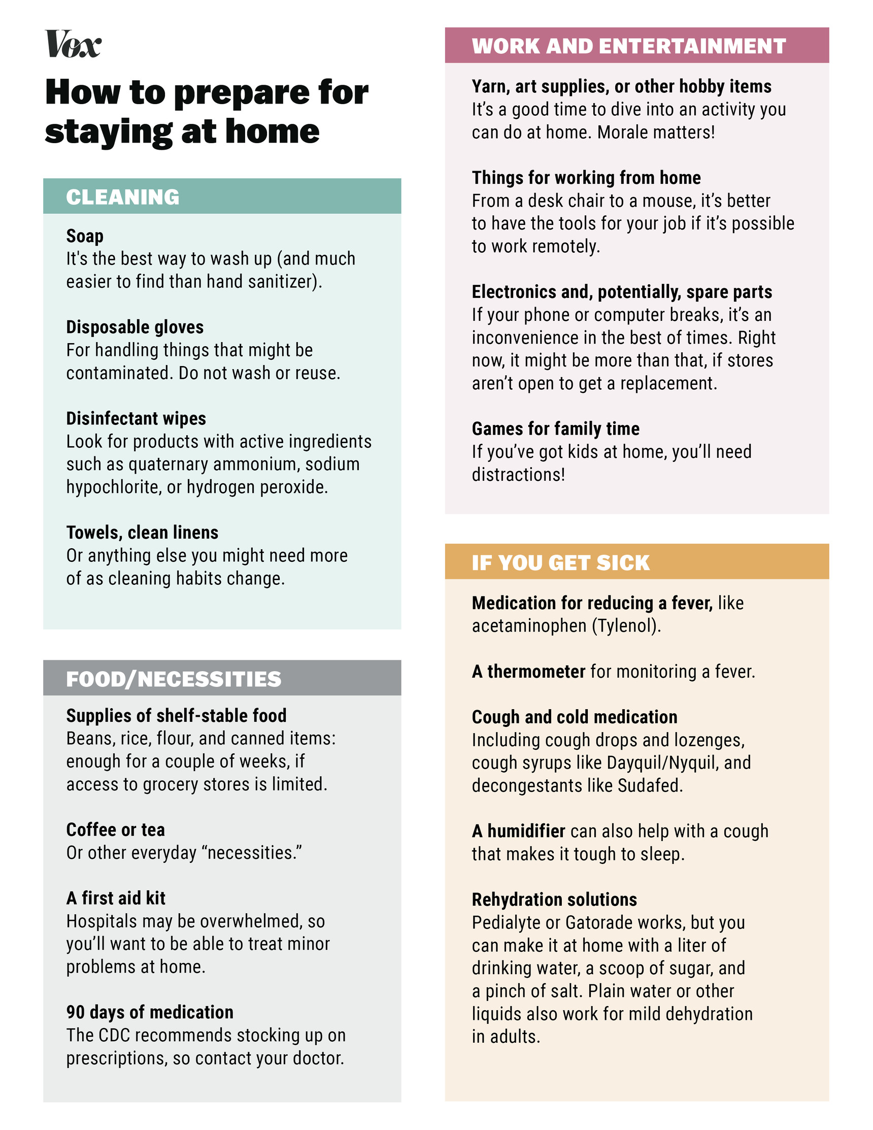 How to prepare for staying at home
