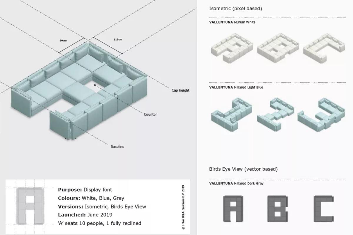 Rendering of typeface