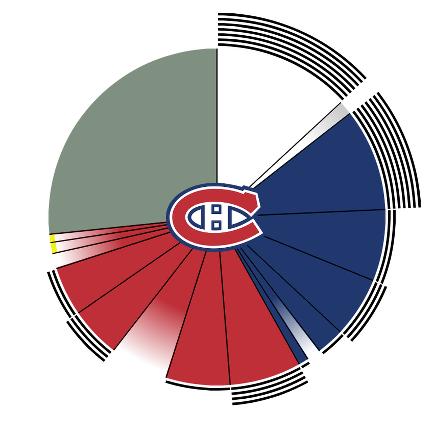 The Canadiens  2018-19 financial situation with an  80 M salary cap - Eyes  On The Prize e08090d4761