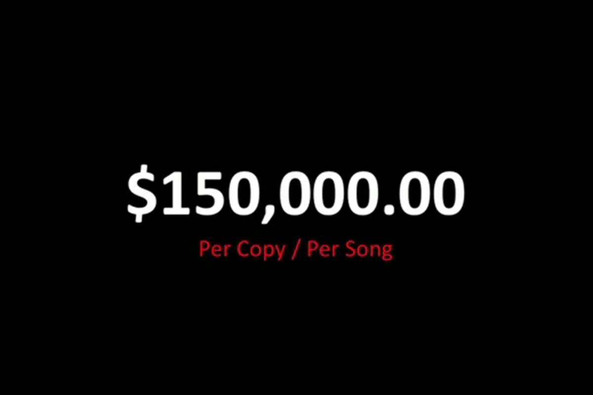Copyright Math