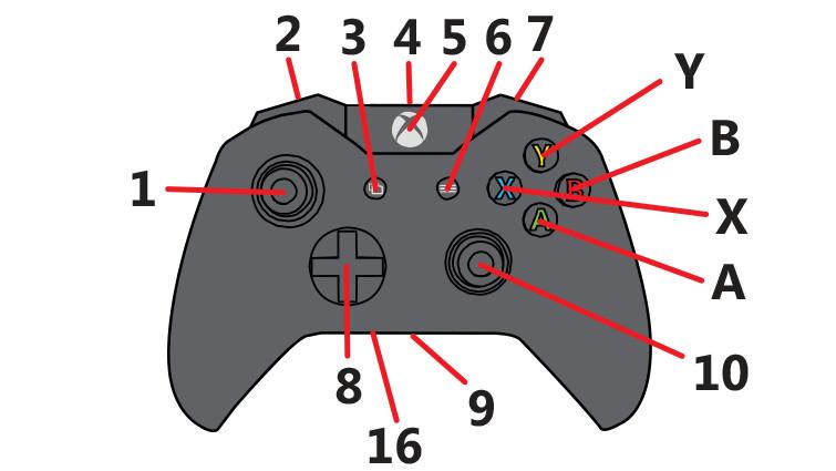 xbox one controller diagram