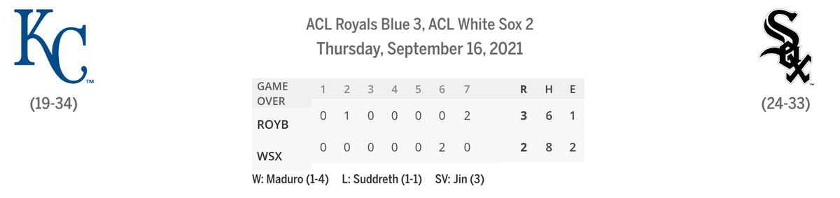 ACL Royals Blue/Sox linescore