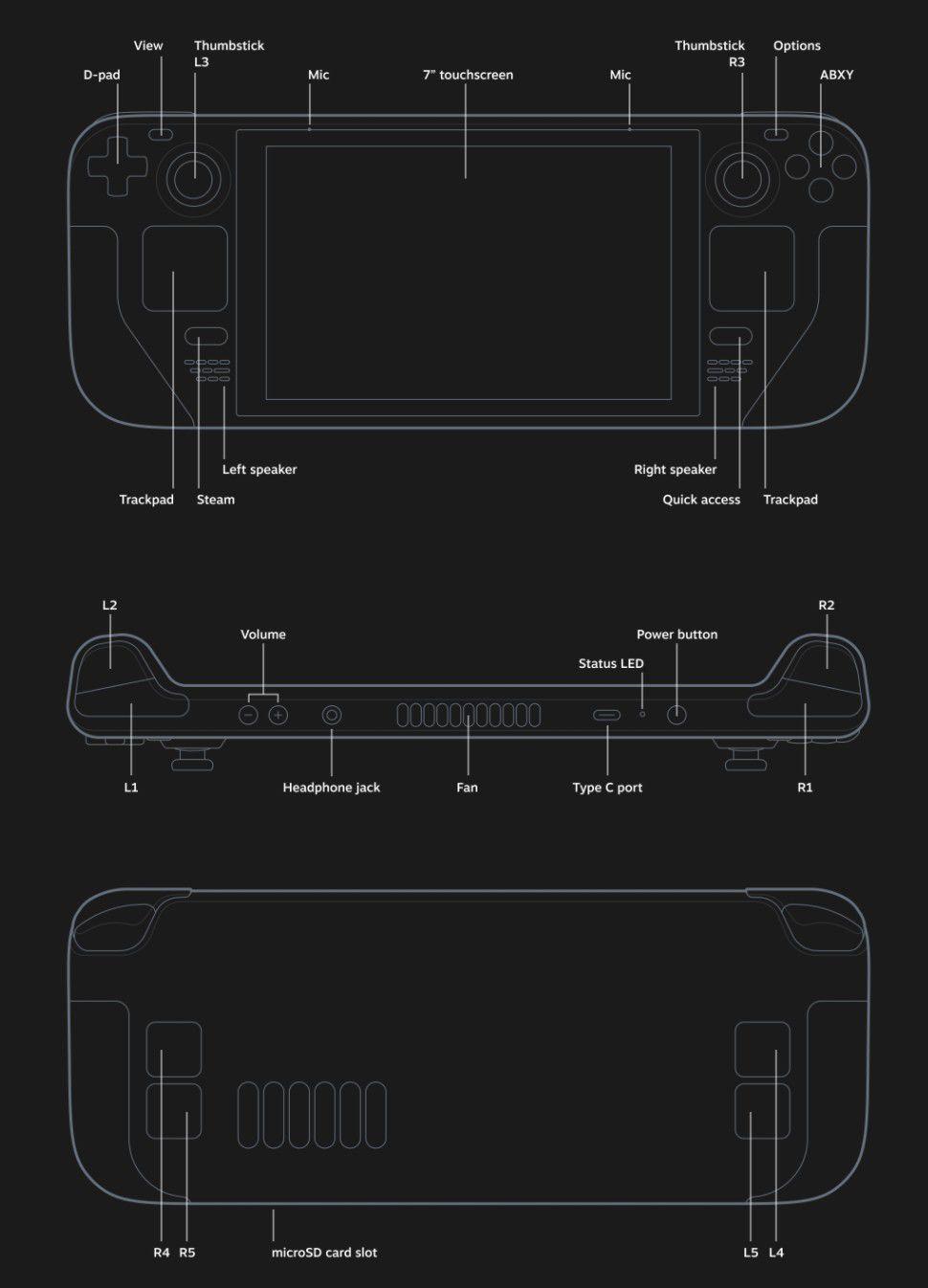 Steam Deck Controls