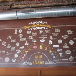 A mural/calendar sits adjacent to bar featuring Town Hall's yearly events and seasonal beer styles.