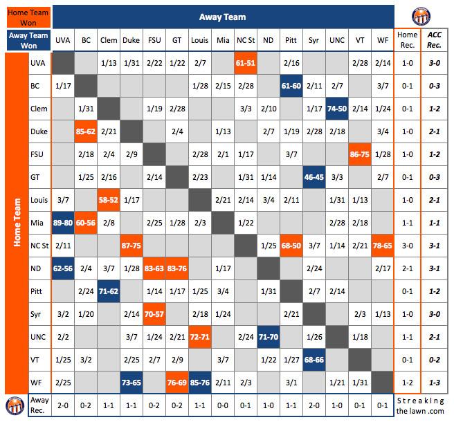 ACC Matrix 1-13-14