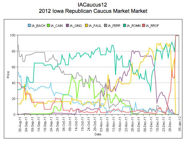 2012 republican nomination