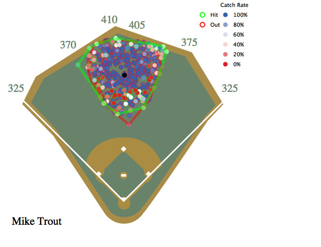 mike-trout-los-angeles-angels-hits-outs-2016-statcast