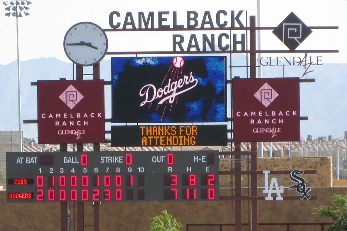 The scoreboard gives us the summary of today's game