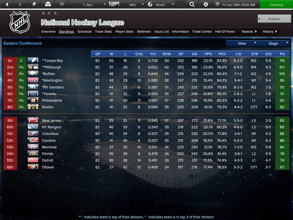 The EHM 2019-20 Eastern Conference Standings for Trial Run