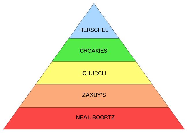 Georgia Pyramid