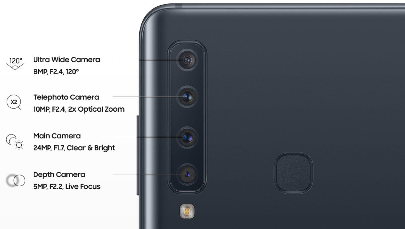 Samsung Galaxy A9 leak reveals four cameras on the back