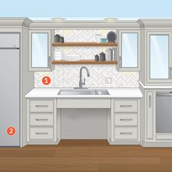<strong>1.</strong> Lower upper cabinets by <strong>2 to 3 inches</strong> for an easier reach when standing; a pantry-style cabinet with accessible shelves can sit on the counter or extend down to the floor. <strong>2.</strong> A side-by-side refrigerator puts about one-half of the shelves at seated height. Raising the dishwasher above the toekick makes it easier to use for all. <strong>3.</strong> To minimize reaching and bending, place electrical outlets, including GFCIs, and light switches within easy-to-reach range, not more than <strong>48 inches*</strong> high. <strong>4.</strong> A wall oven with controls no higher than <strong>48 inches*</strong> can be used by all—or place it under the counter. Put the microwave at countertop height, or inside a pantry cabinet. <strong>5.</strong> An induction cooktop is safest, at least <strong>30 inches</strong> wide, with front controls and landing space on both sides. <strong>6.</strong> Open shelves are helpful, including some no higher than <strong>48 inches*</strong> from the floor.