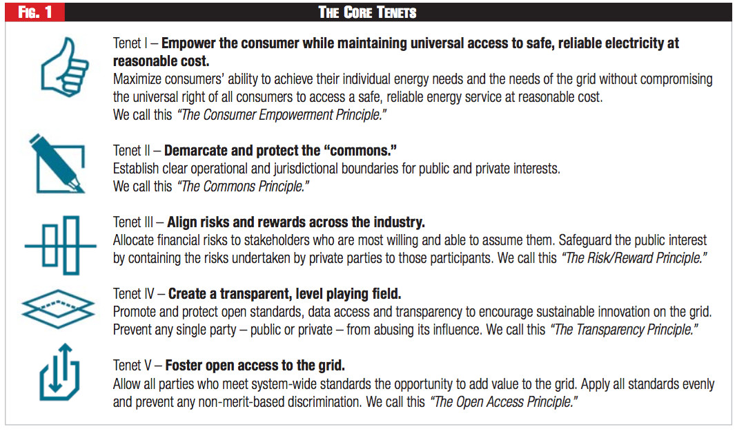 grid neutrality tenets