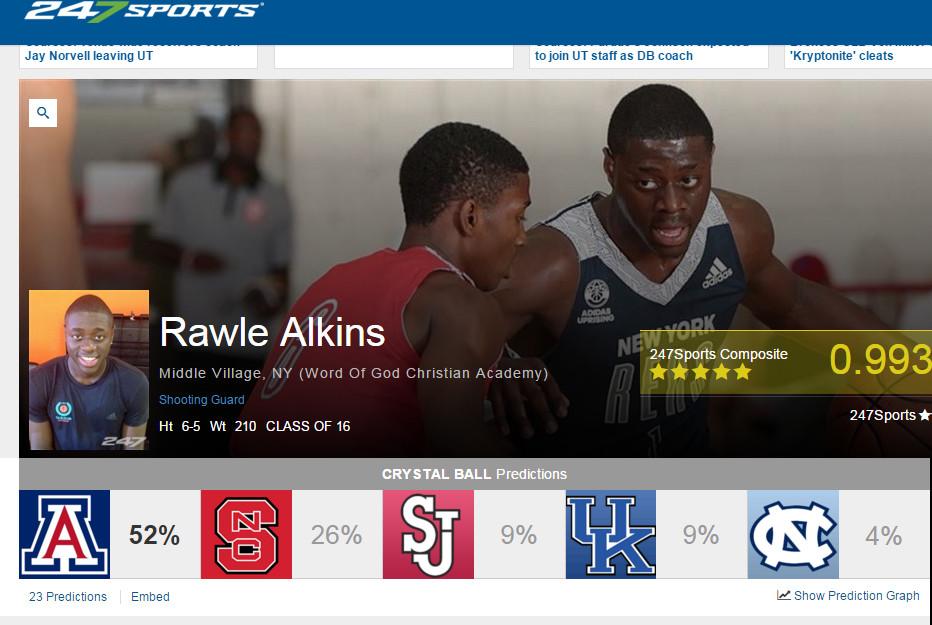 Rawle Alkins AZ lean?