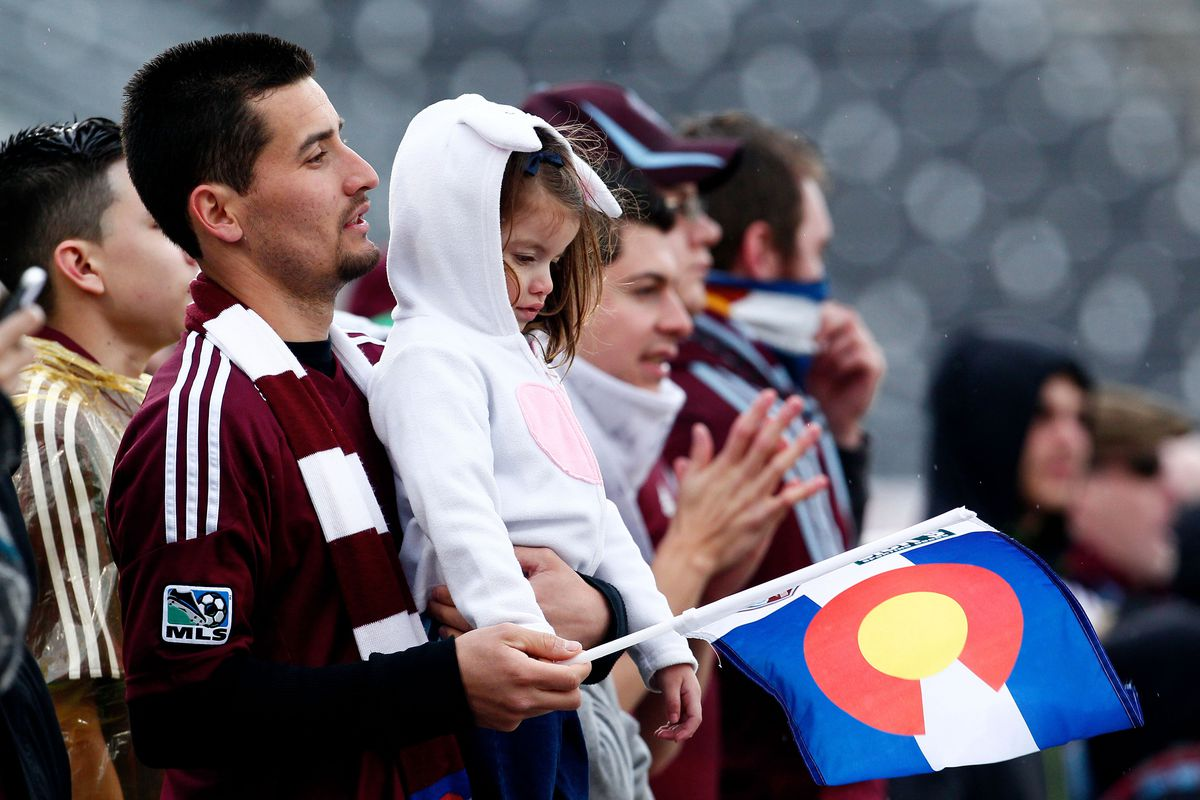 What kind of Rapids team are we dealing with this year?