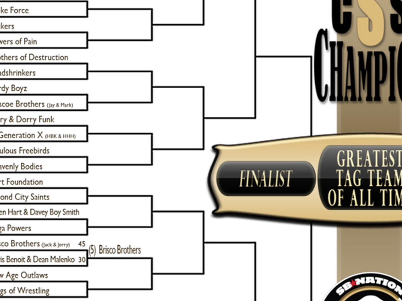 CSSGTTT: (8) World's Greatest Tag Team vs  (9) Los Guerreros