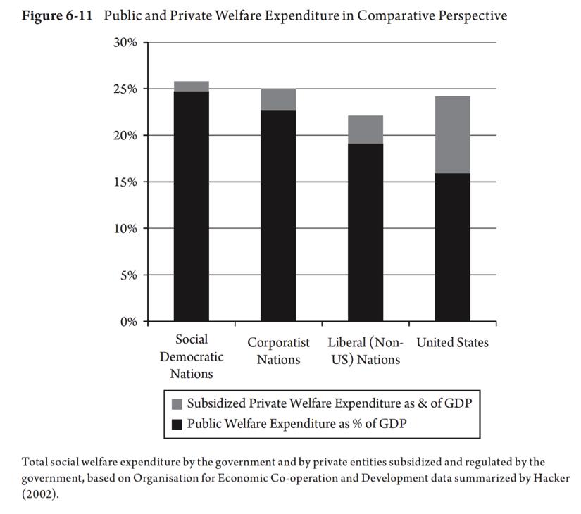 comparative policy