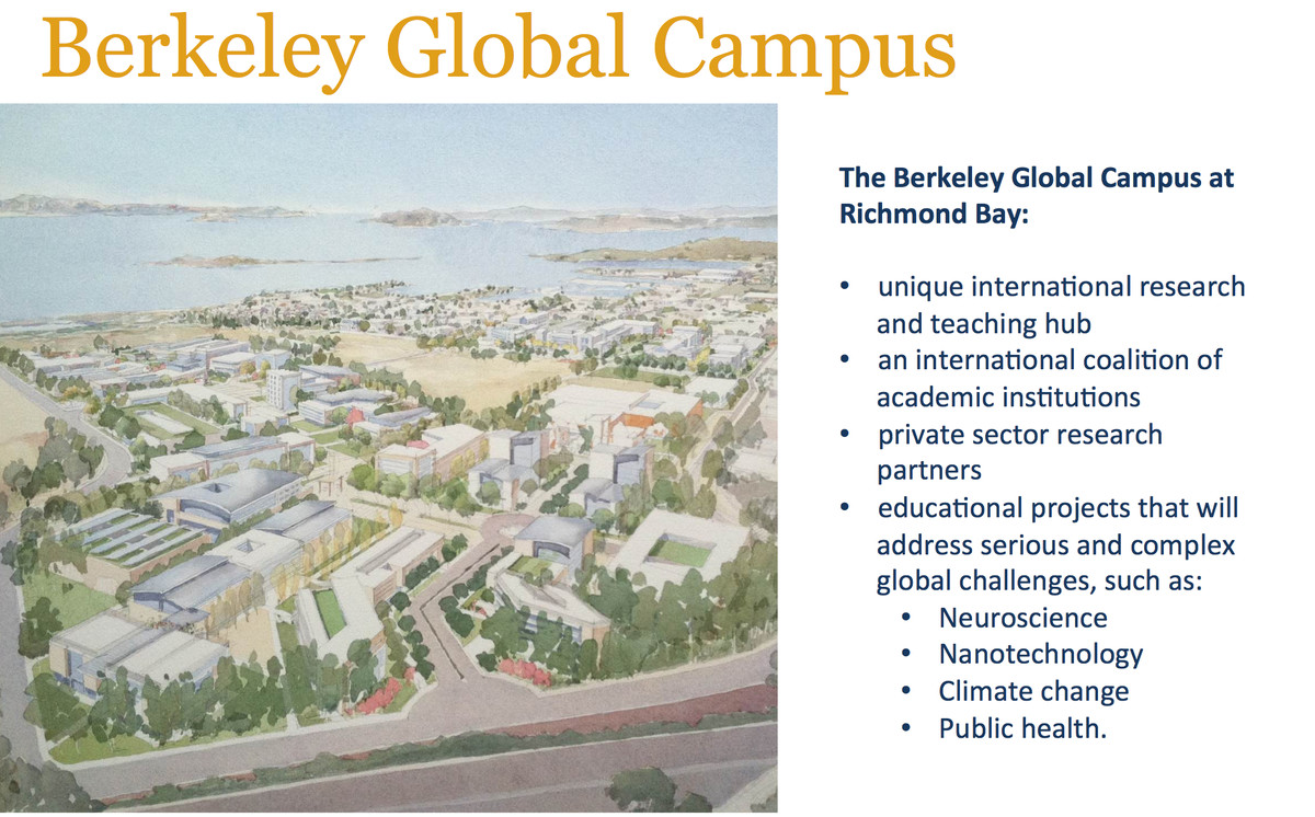 UC Berkeley global campus in Richmond?